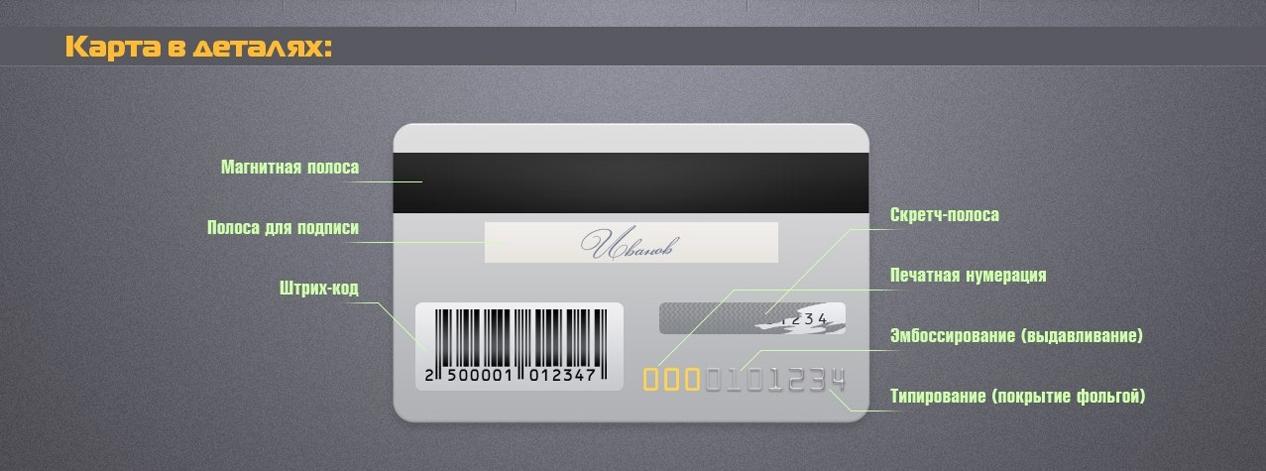 Пластиковые карты – что можно о них сказать? производство пластиковых карт в Тольятти.
